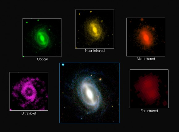 This composite picture shows how a typical galaxy appears at different wavelengths in the GAMA survey. This huge project has measured the energy output of more than 200 000 galaxies and represents the most comprehensive assessment of the energy output of the nearby Universe. The results confirm that the energy produced in a section of the Universe today is only about half what it was two billion years ago and find that this fading is occurring across all wavelengths from the ultraviolet to the far infrared.