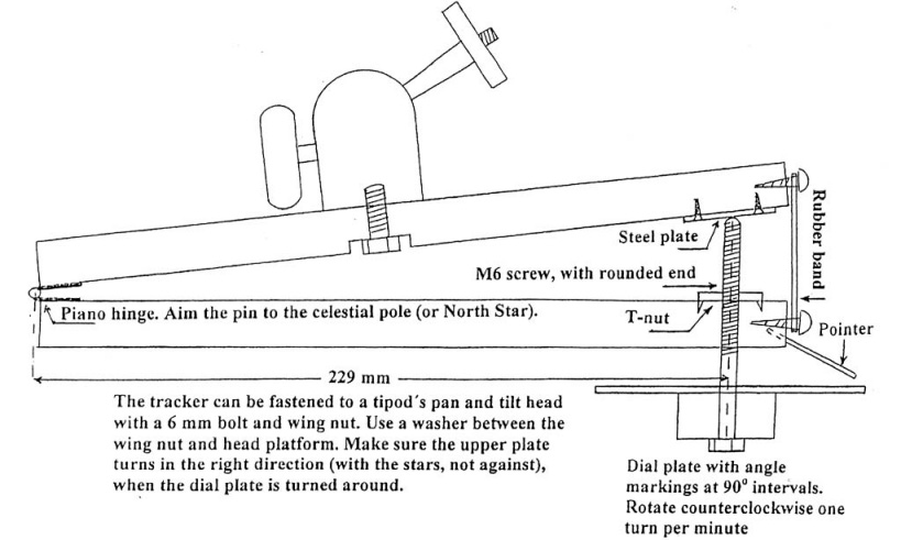 Fig. 2: A barn-door mount (Scotch mount). For lenses over 100 mm and/or long exposure times you have to aim the tracker to the true pole, about 0.8° from Polaris - use a star map and some sighting device. A small gunsight is best for this.