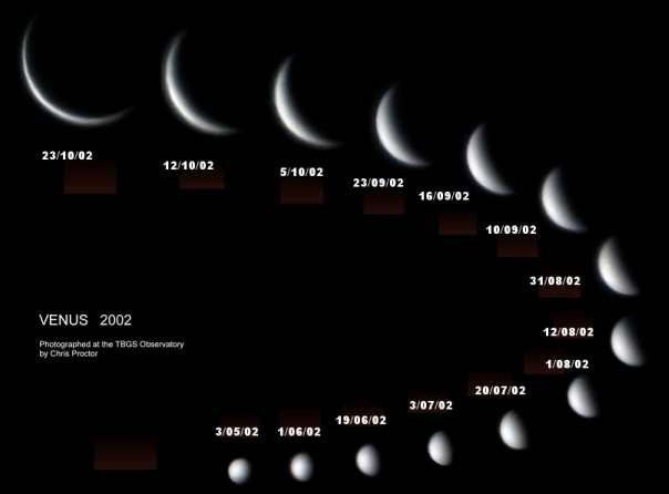 Figure 1 - A composite sequence of images of Venus photographed with the 50 cm reflector at the Torbay Astronomical Society Observatory during its evening apparition between early May and late October 2002. The Sun could be situated at the middle of the left border. North is down and thus the image must be rotate by 180° to mimic a natural view on the sky.